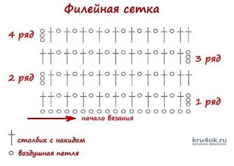 Вязанная крючком шаль. Работа Галины Коржуновой вязание и схемы вязания