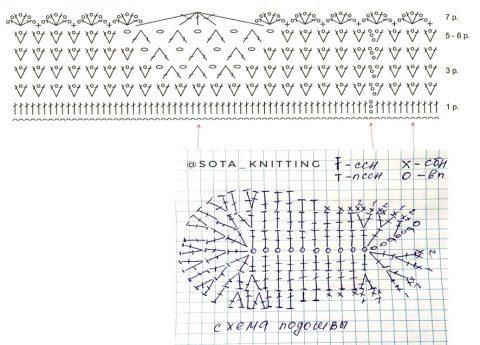 Схемы вязания пинеток- сапожков крючком