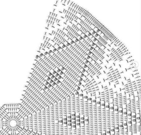 Схема вязания круглого ковра крючком