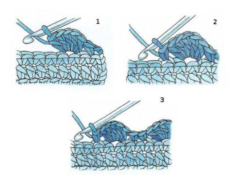 Как вязать самые простые ракушки крючком