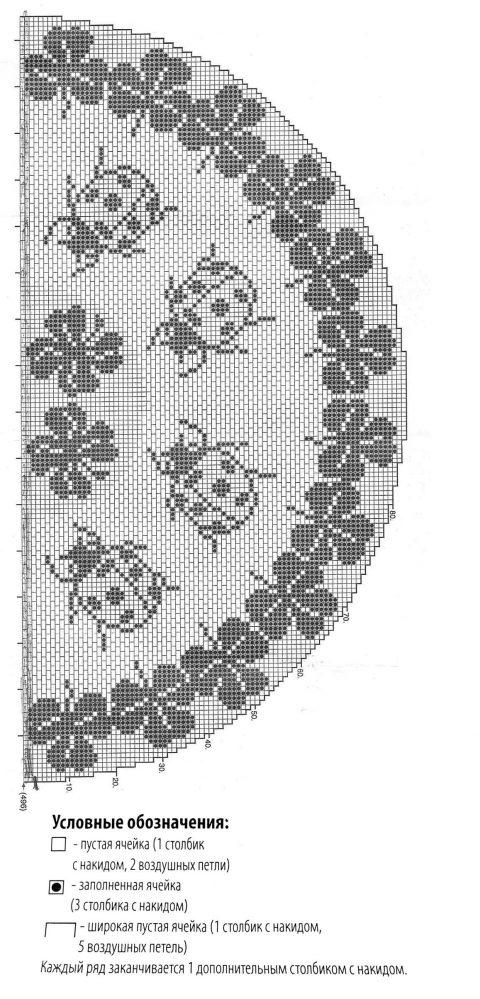 Схема вязания скатерти крючком (филейное кружево)