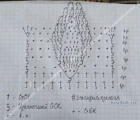 Свитер крючком Листья от мастерицы Эльвиры Вязаловой вязание и схемы вязания