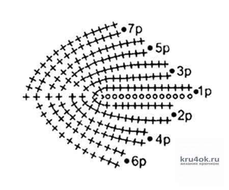 Яркая клубничка, связанная крючком. Работа Канзапаровой Натальи вязание и схемы вязания