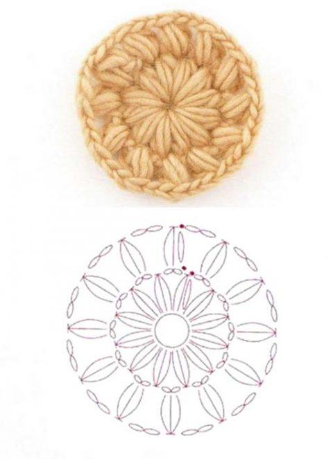 Вязаный чехол для табурета своими руками из круглых мотивов