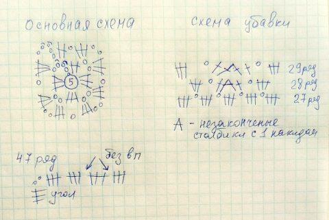 Авоська крючком на основе бабушкиного квадрата
