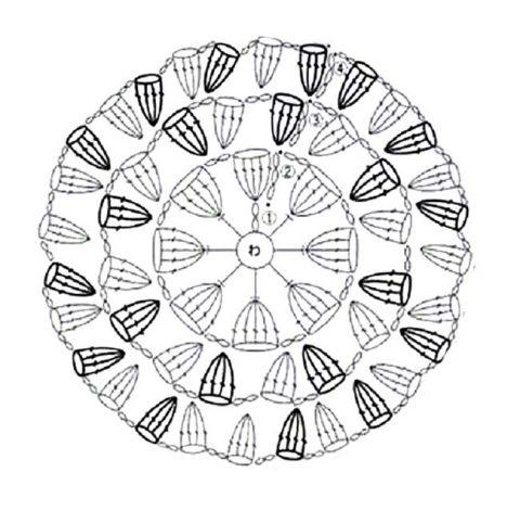 круглый чехол для табурета своими руками