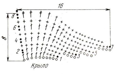 Схемы вязания крыльев из интернет