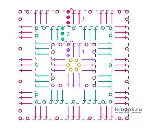 Детская жилетка из бабушкиных квадратов. Работа Елены Шевчук вязание и схемы вязания