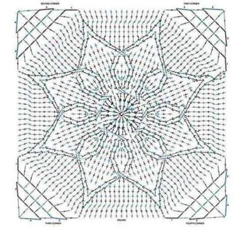 Плед крючком с рельефными узорами