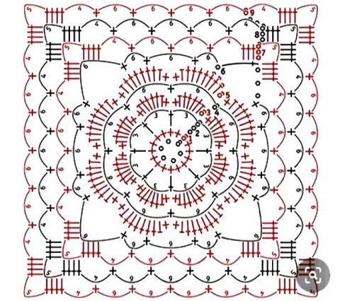 Схемы вязания и сборки топа