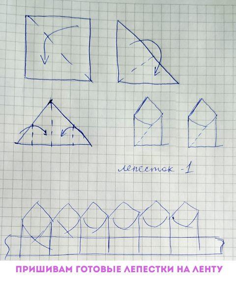 Как сделать коврик из тюли