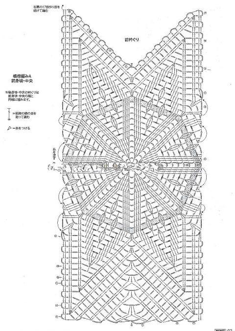 Схемы вязания туники крючком: