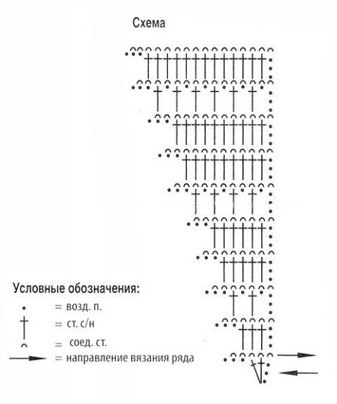 Схема вязания бактуса: