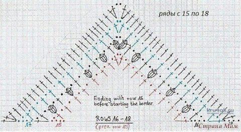 Схемы вязания бактуса крючком из пряжиYarnartFlowers