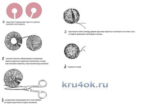 Схема изготовления помпона своими руками: