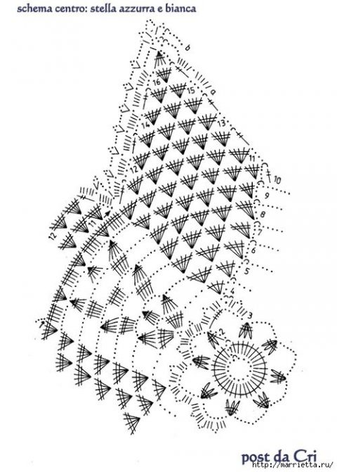 Салфетки для украшения баночек с вареньем и соленьями 8
