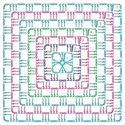Основа комфортера — бабушкин квадрат.