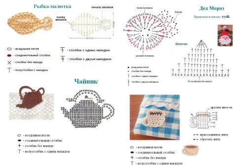 Схемы вязанных крючком аппликаций фруктов и растений