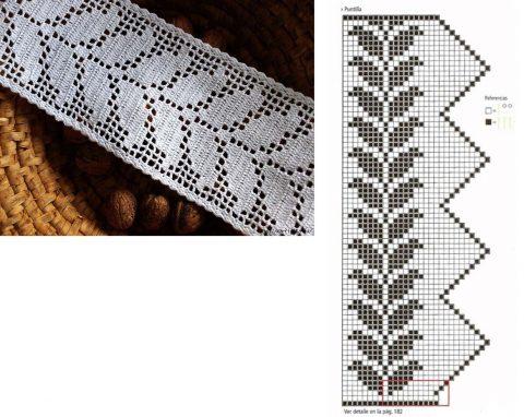 Схемы вязания филейного кружева крючком