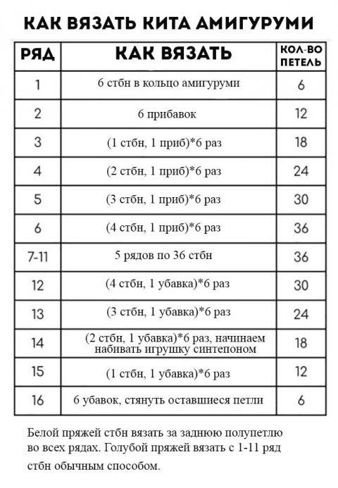 Схема вязания китенка амигуруми