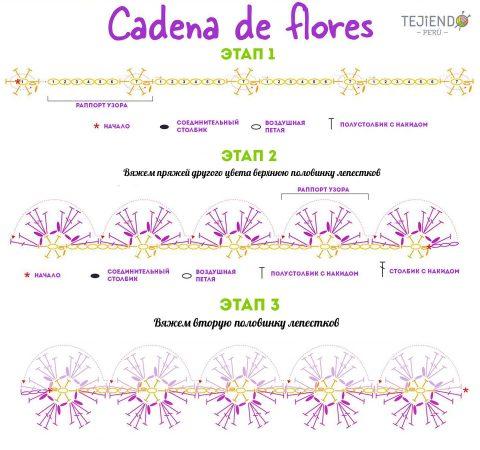 Схема вязания ленты из цветов