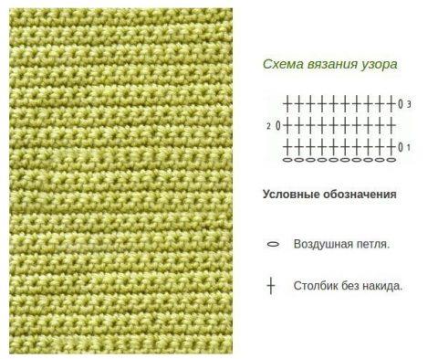 Простые плотные узоры крючком, схемы