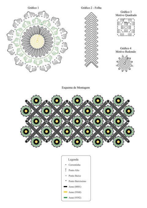 Схема вязания салфетки с ромашками крючком