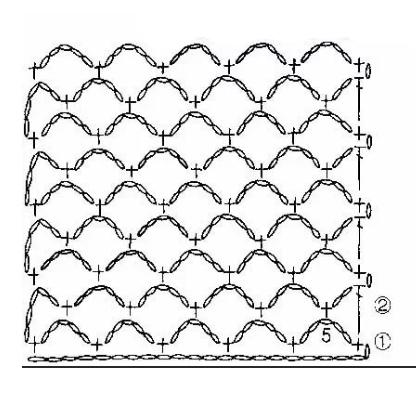 Сетка из воздушных петель, схема для поворотных рядов: