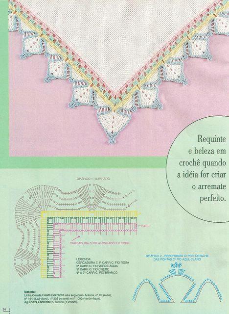 схема вязания каймы и обвязки крючком
