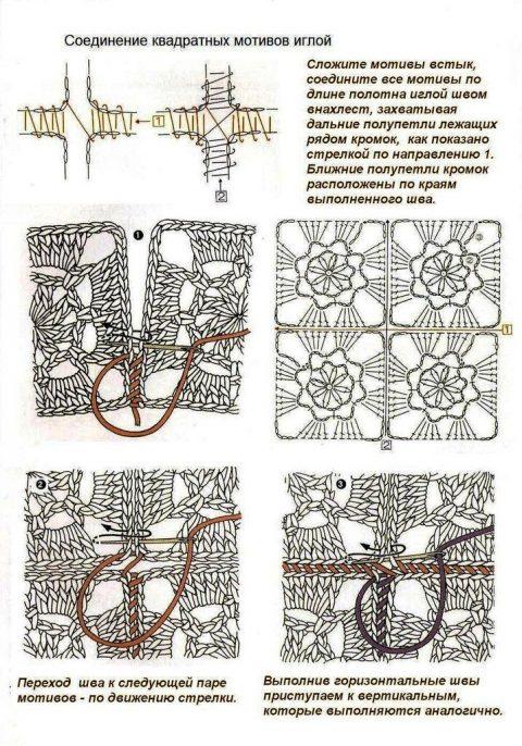 схема соединения мотивов крючком
