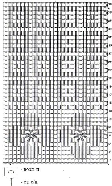 Схемы вязания филейных узоров крючком