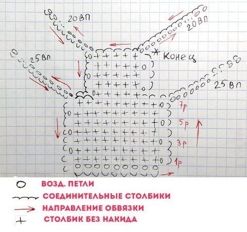 Схема вязания фартука (безотрывно)