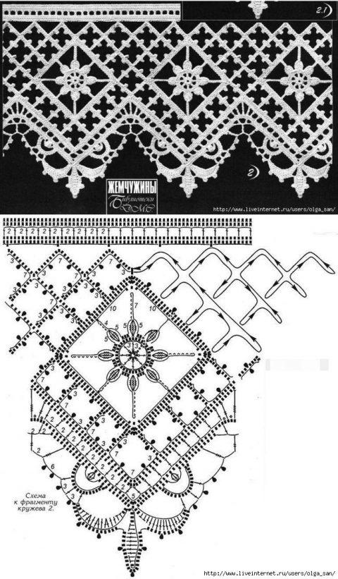 схемы вязания каймы крючком