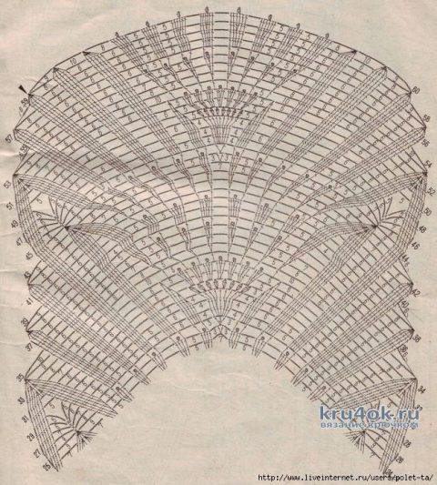 Эффектная дорожка крючком. Работа АкваМарин вязание и схемы вязания