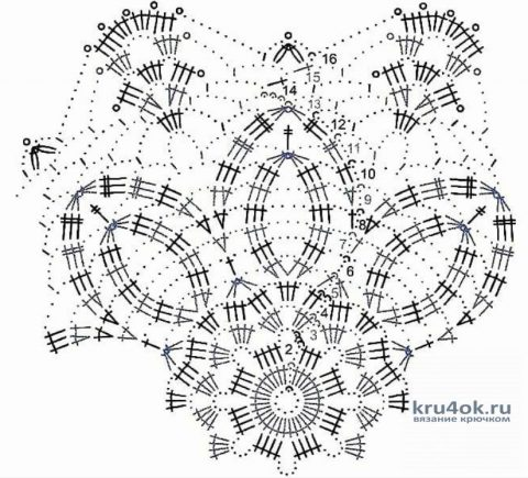 Красивая ажурная салфетка. Работа Надежды Борисовой вязание и схемы вязания