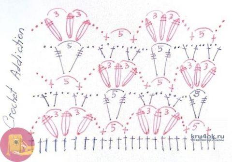Сарафан-трансформер Свежесть мяты. Работа Евгении Руденко вязание и схемы вязания