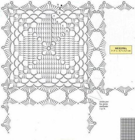 Подборка схем и описаний для вязания крючком квадратных мотивов