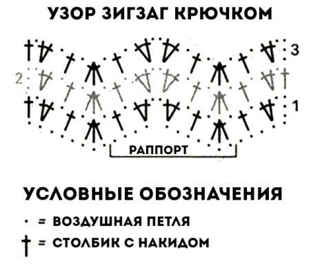 Схемы вязания узор зигзаг крючком