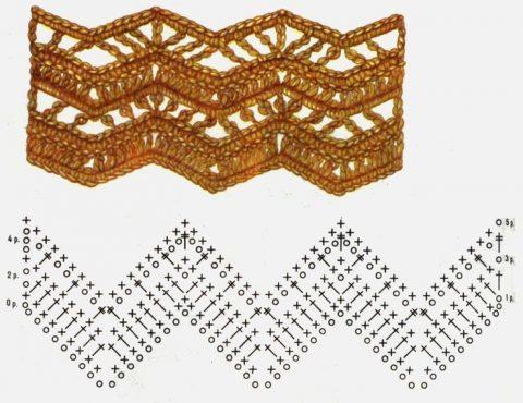 как связать узор зигзаг крючком, схема и описание