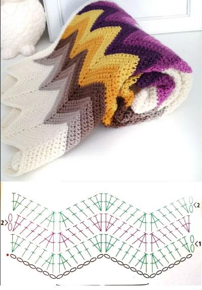 схема вязания пледа узором зигзаг