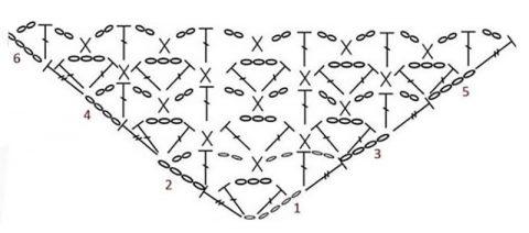 Схема простого узора для шали или бактуса (от угла):