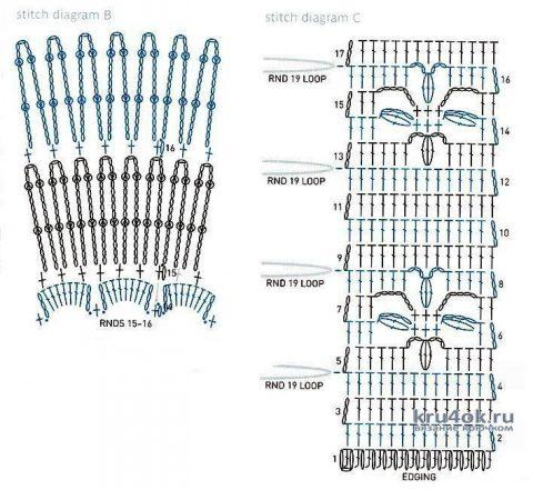 Круглая шаль Орхидея крючком. Работа АкваМарин вязание и схемы вязания