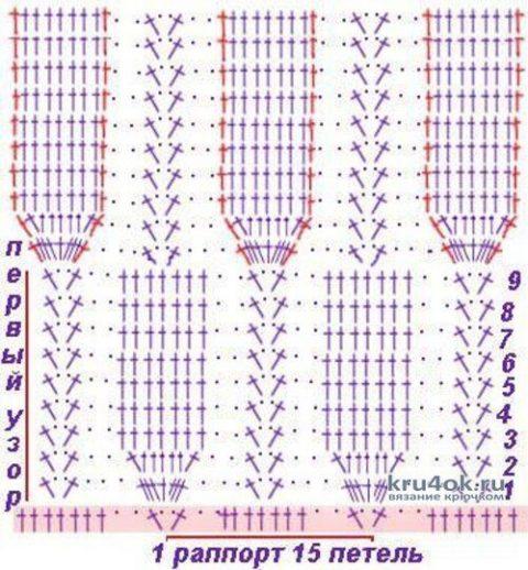 Женское платье крючком. Работа Еленка Обычные дела вязание и схемы вязания