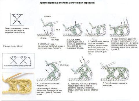 Схема перекрещенных столбиков с накидом: