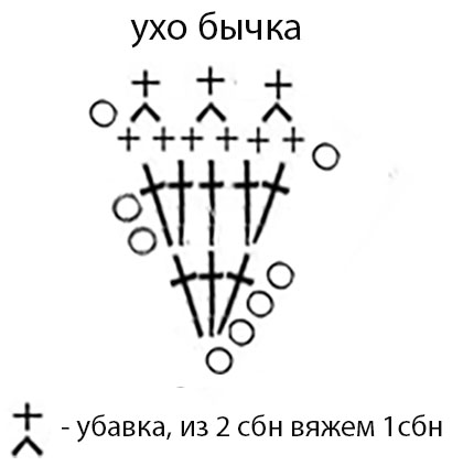 схема вязания уха бычка