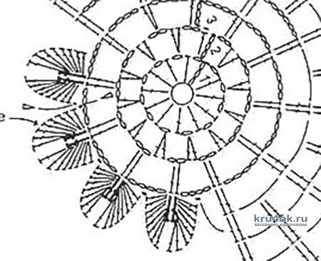 Круглая салфетка крючком. Работа Маргариты вязание и схемы вязания