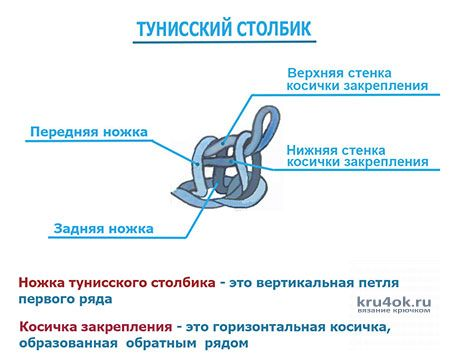 Носки тунисским крючком. Работа Елены Шевчук вязание и схемы вязания