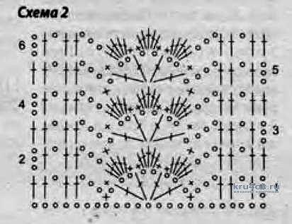 Сумочка и босоножки крючком. Работа Татьяны вязание и схемы вязания