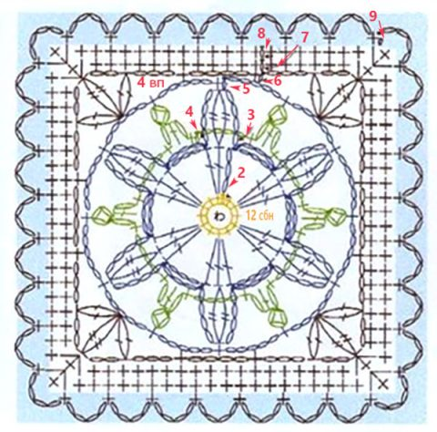 Схема красивого квадратного мотива