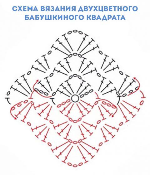 Схема вязания бабушкиного квадрата: